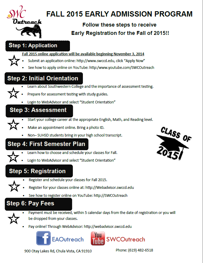 Early Admissions Program Steps 2015