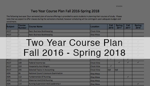 Master Two Year Course Plan F15-S17