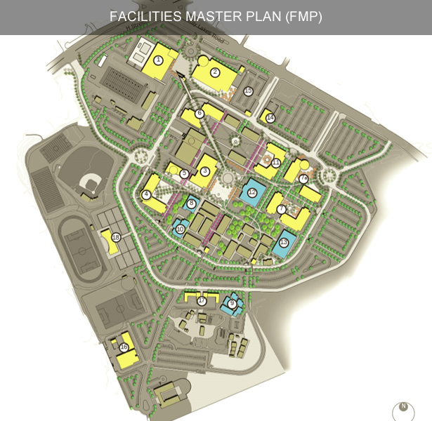 Facilities Master Plan (FMP)