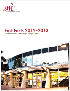 Fast Facts 2012 - 2013