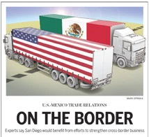 On the Border, US - Mexico Relations